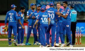 Official Players List of DELHI CAPITALS in IPL 2021