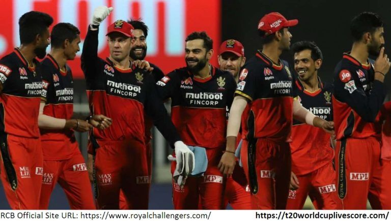 Players List of Royal Challengers Bangalore in IPL 2021