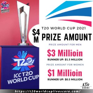 ICC T20 World Cup 2021 Prize Money Increased by ICC (Confirmed)