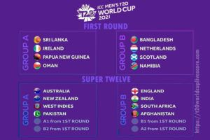 T20 World Cup 2021 Group Matches Schedule