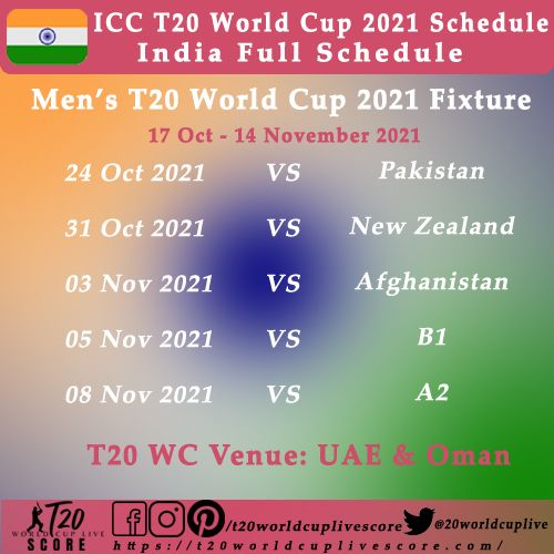 ICC Men's T20 World Cup 2021 India Schedule Matches Head to Head