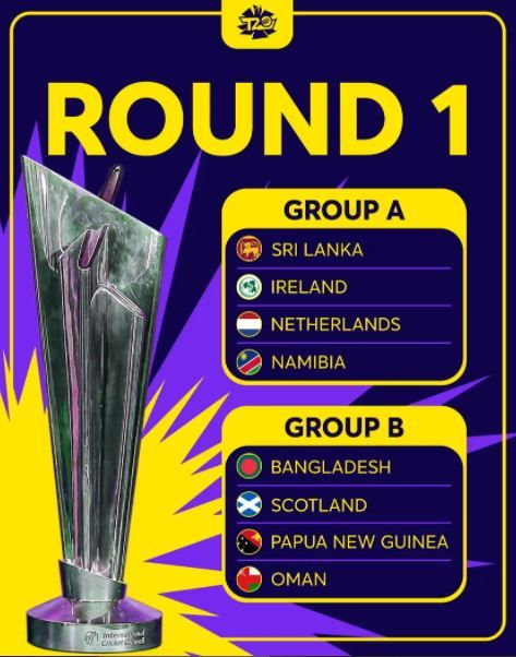 ICC T20 World Cup 2021 Round 1 Grouping