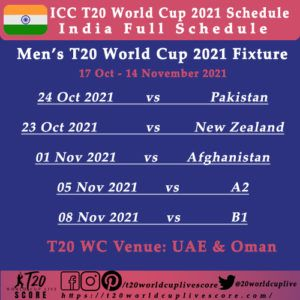 India Schedule for T20 World Cup 2021