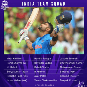 India Team Squad for ICC Men's T20 World Cup 2021 Players List