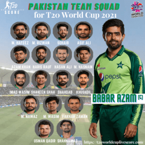 Pakistan Team Squad for ICC Men's T20 World Cup 2021 Players List