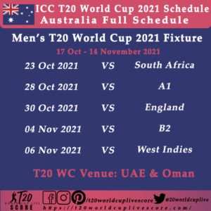 ICC Men's T20 World Cup 2021 Australia Schedule Matches Head to Head