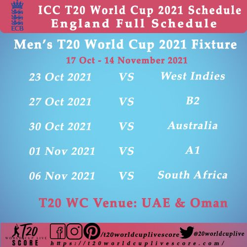 ICC Men's T20 World Cup 2021 England Schedule Matches Head to Head