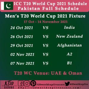 ICC Men's T20 World Cup 2021 Pakistan Schedule Matches Head to Head