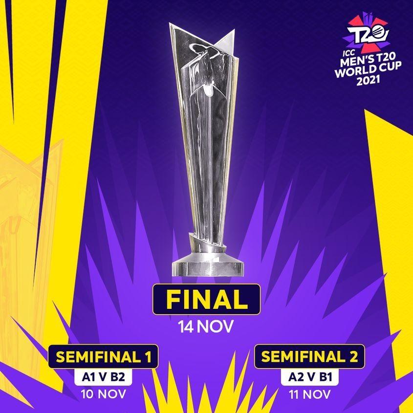 ICC Men's T20 World Cup Final Fixture