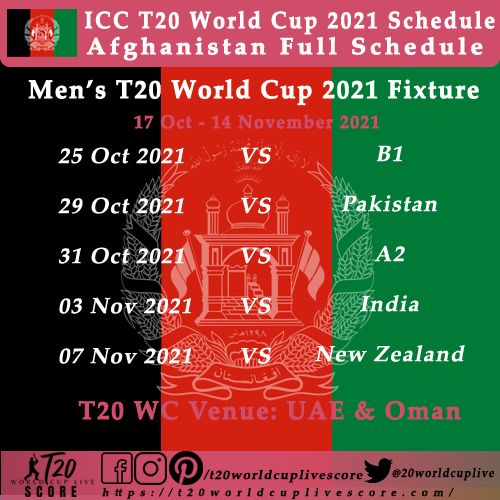 ICC Men's T20 World Cup 2021 Afghanistan Schedule Matches Head to Head