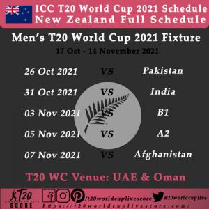 ICC Men's T20 World Cup 2021 New Zealand Schedule Head to Head