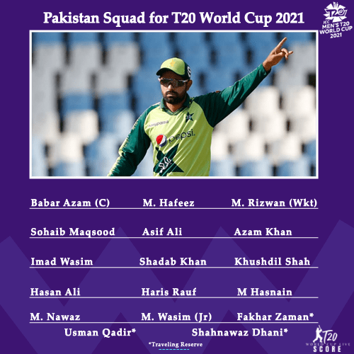 Pakistan Team Squad for ICC Men's T20 World Cup 2021 Players List2