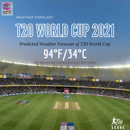 Weather Forecast of T20 World Cup 2021 Matches & Today Prediction