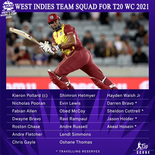 West Indies Team Squad for ICC Men's T20 World Cup 2021 Players List